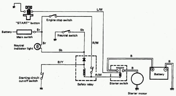 troubleshooting a bike that won t crank rh xs11 com engine start stop wiring diagram engine start button wiring diagram