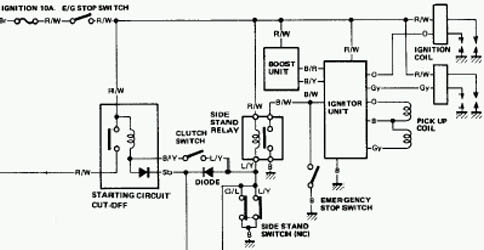 195 Troubleshooting A Bike That Wont Crank on wiring diagram ignition switch
